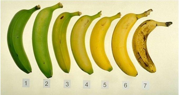 Banana better for you